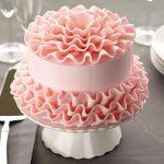 Как готовить торты из мастики в домашних условиях – Украшение торта из мастики для начинающих
